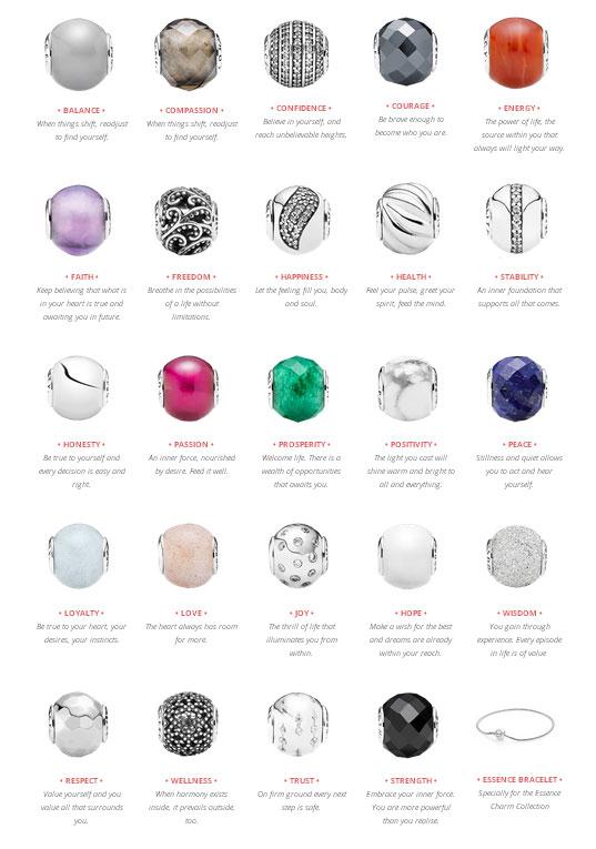 pandora bracelets meaning